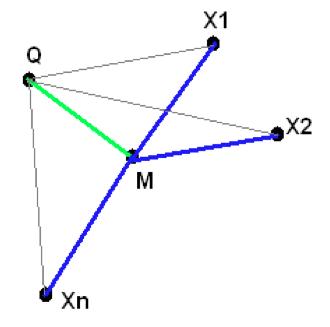 Pivoting-Based Retrieval - Triangle Inequality