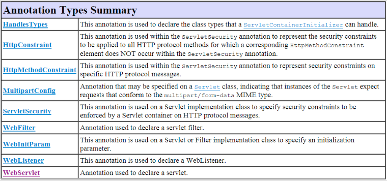 Java EE Servlet 3.0 annotations