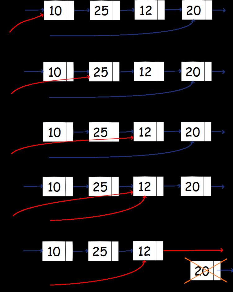 Liste Concatenate - rimozione dell'ultimo elemento